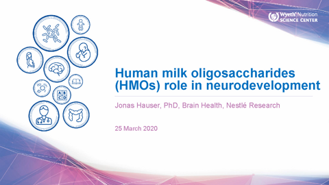 Human milk oligosaccharides (HMOs) role in neurodevelopment